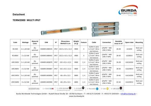 TERM2000 MULTI IP67__U_RCJ_C