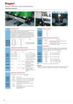 GREEN T.HE HIGH EFFICIENCY CAST RESIN TRANSFORMERS - 14