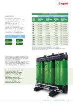 GREEN T.HE HIGH EFFICIENCY CAST RESIN TRANSFORMERS - 5