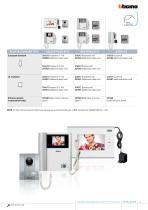 video door entry sYstem offer - 13