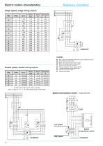 Comfort Circular Unit Heater Polaris Air Conditioner - 14