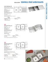 Residential Sinks and Faucets - 13