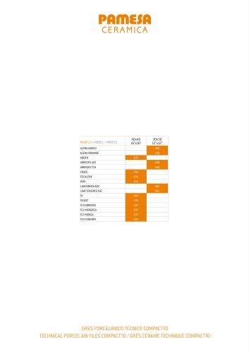 GRES PORCELANICO COMPACTTO 2012