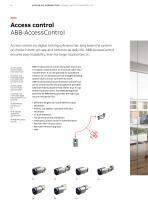 ABB-Welcome IP/ABB-AccessControl/ABB-VideoControl - 17