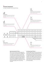 SMART BUILDING ABB i-bus® KNX An intelligent investment in the future - 11