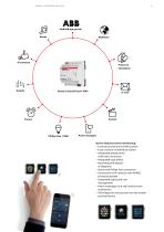SMARTER HOME Building systems technology KNX Visualisation options - 9