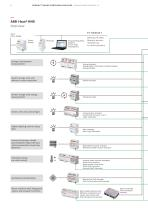 Smarter Solutions for Home and Building Automation ABB i-bus® KNX Product Range Overview 2019/2020 - 8