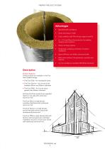 Fire Duct Systems - 3