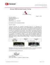 Acrovyn 4000 Handrail Impact Testing - 1