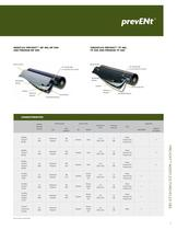 COMMERCIAL & INDUSTRIAL Premium Products Catalogue - 7