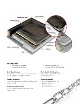 Premium Heavy Duty Composite Roofing System - 3
