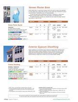 Gypsum Products - 6