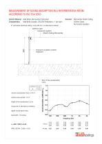 Stretch Acoustics - 10