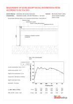Stretch Acoustics - 12