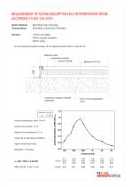 Stretch Acoustics - 6