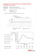 Stretch Acoustics - 8