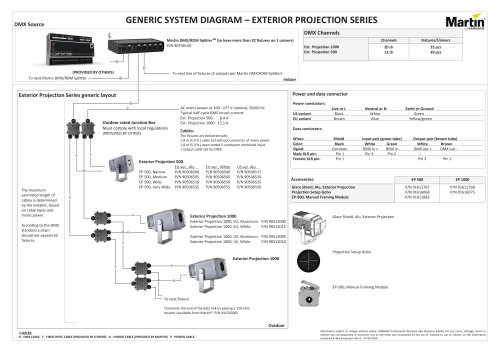 GENERIC SYSTEM DIAGRAM – EXTERIOR PROJECTION SERIES