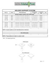 Techno Metal Post Welded support system manual - 1