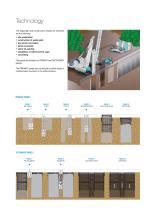 TECHNOLOGY - HYDROMILL - 4