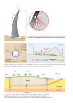TECHNOLOGY - INJECTIONS - 11