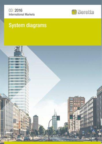 2016 SYSTEM DIAGRAMS BERETTA INTERNATIONAL - EN