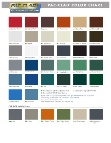 Pac Clad Color Pac Clad Petersen Aluminum Pdf Catalogs Documentation Brochures