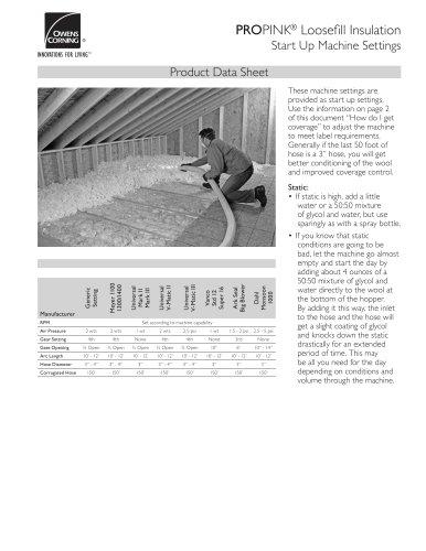 PROPINK® Loosefill Insulation
