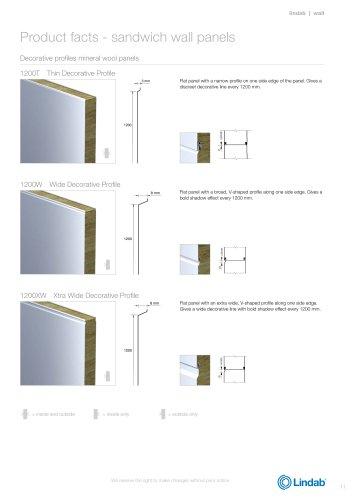 sandwich wall panels