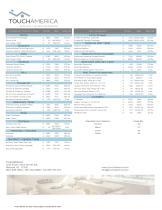 TouchAmerica Price List Jan 2020