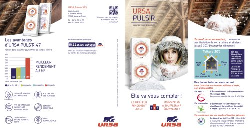 URSA PULS'R 47