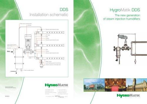 HygroMatik DDS