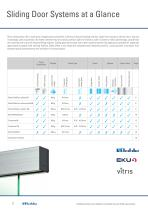 Simply Sliding Door Systems 2013 - 2