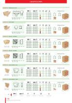 DEVOREX Elegance Logistic Data