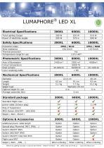 LUMAPHORE - 5