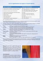 Mesh Fabrics Guide - 3