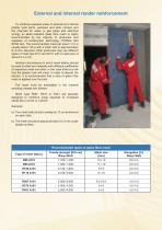 Mesh Fabrics Guide - 6