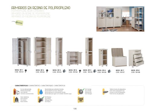 POLYPROPYLENE RESIN CUPBOARDS