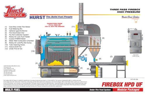 Wood-20A Firebox HPD UF