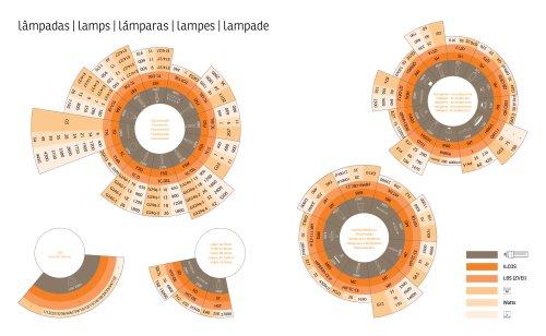 Lumitek Lamps