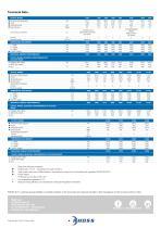 FullFLOW DX TCHVTL 1200÷21450 - 3