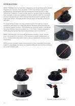 BERA Pedestal HiLo Fix - 2