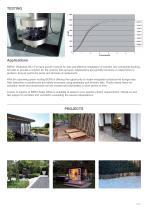 BERA Pedestal HiLo Fix - 5