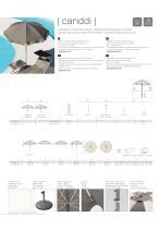 Cariddi Technical Sheet