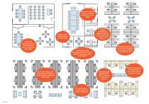 Open Plan Environments - 4