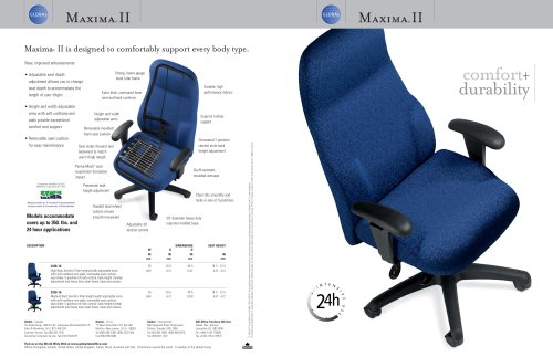 Maxima® II