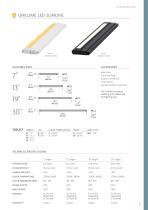 Unilume LED Undercabinet - 11
