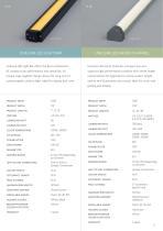 Unilume LED Undercabinet - 5