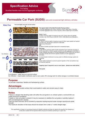 Permeable Car Park Specifications